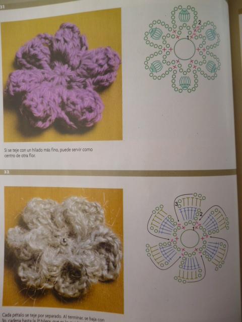 Flores en crochet o ganchillo
